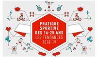 Pratiques sportives des 16-25 ans : les tendances 2018-2019